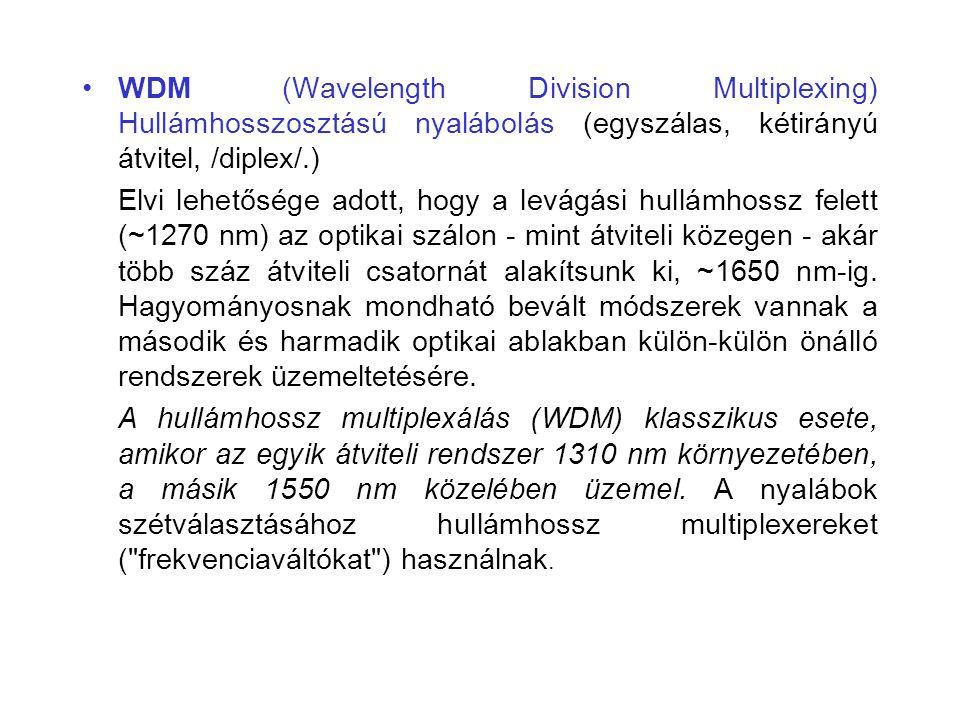 WDM (Wavelength Division Multiplexing) Hullámhosszosztású nyalábolás (egyszálas, kétirányú átvitel, /diplex/.)