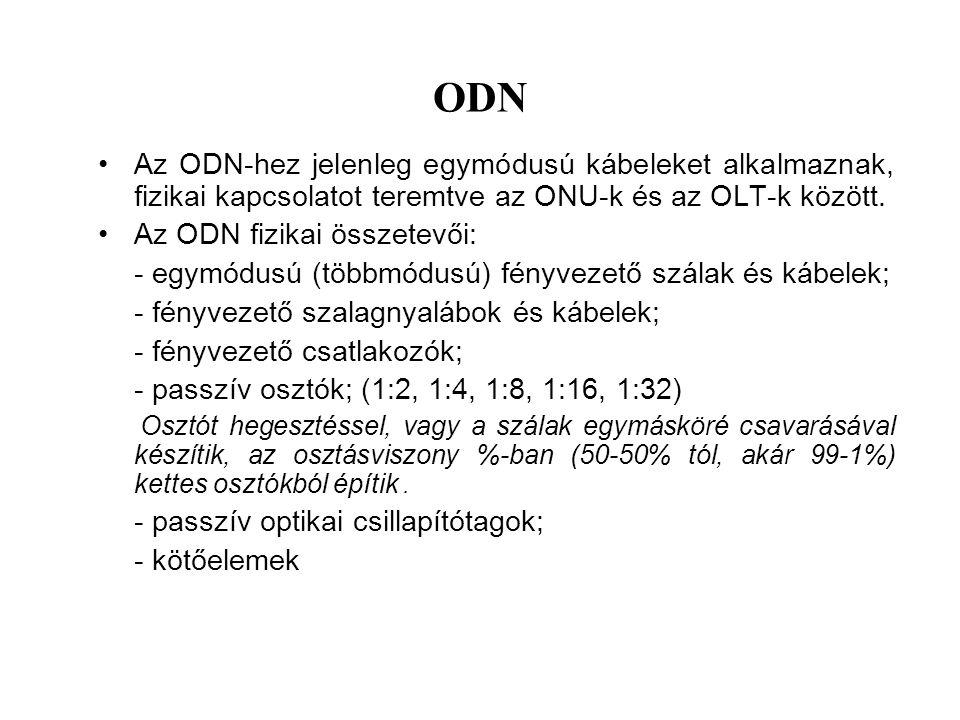 ODN Az ODN-hez jelenleg egymódusú kábeleket alkalmaznak, fizikai kapcsolatot teremtve az ONU-k és az OLT-k között.