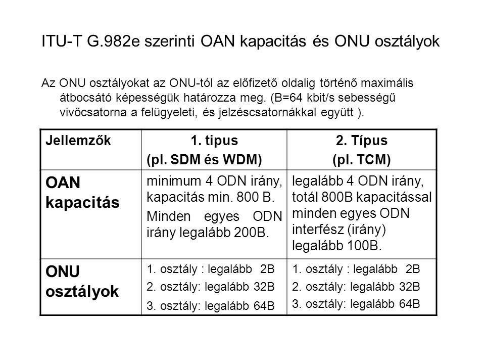 ITU-T G.982e szerinti OAN kapacitás és ONU osztályok