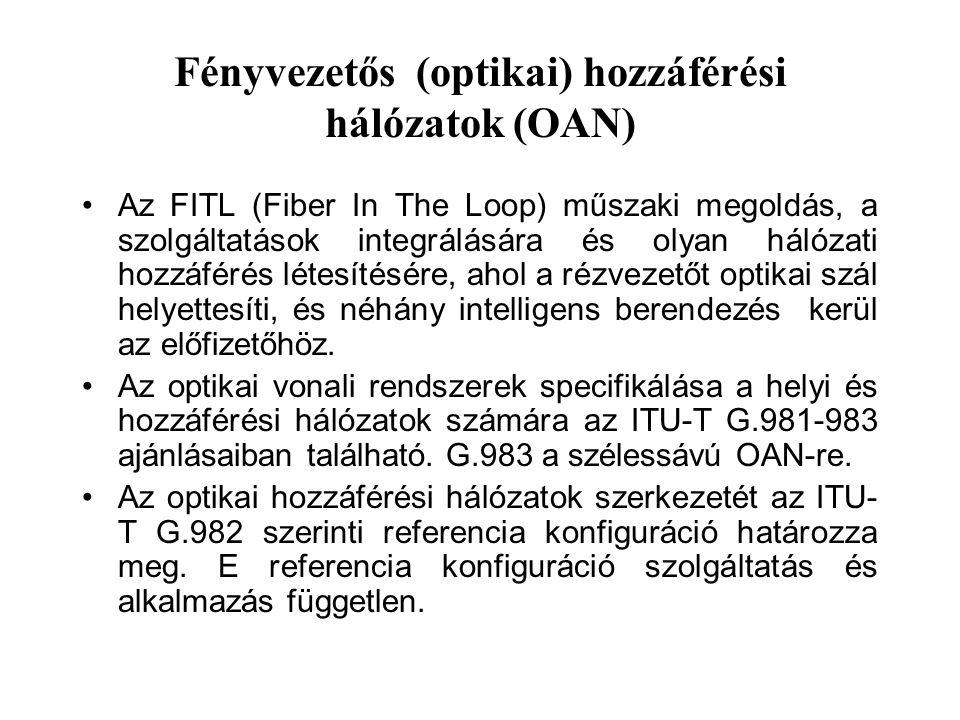 Fényvezetős (optikai) hozzáférési hálózatok (OAN)