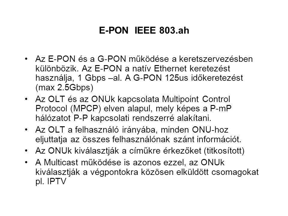 E-PON IEEE 803.ah