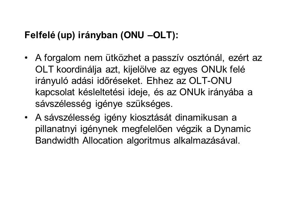 Felfelé (up) irányban (ONU –OLT):