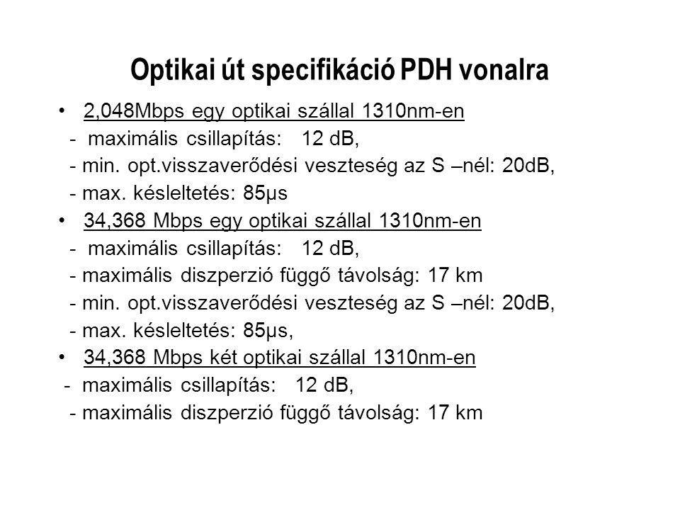 Optikai út specifikáció PDH vonalra