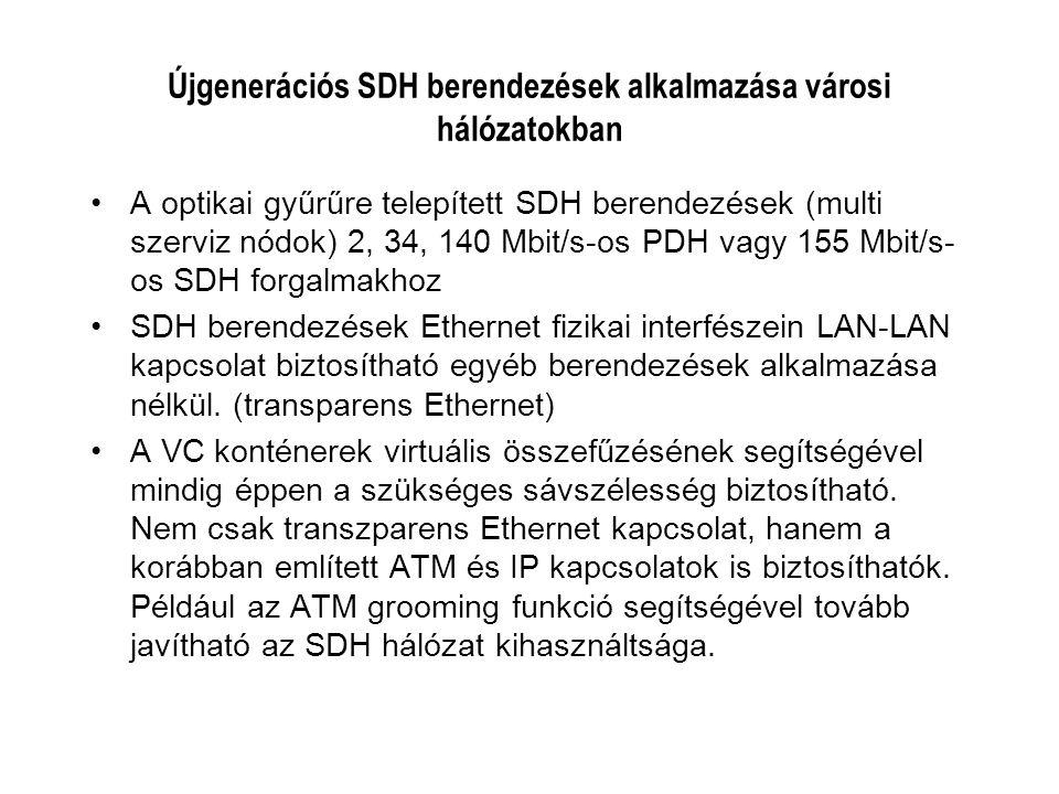 Újgenerációs SDH berendezések alkalmazása városi hálózatokban