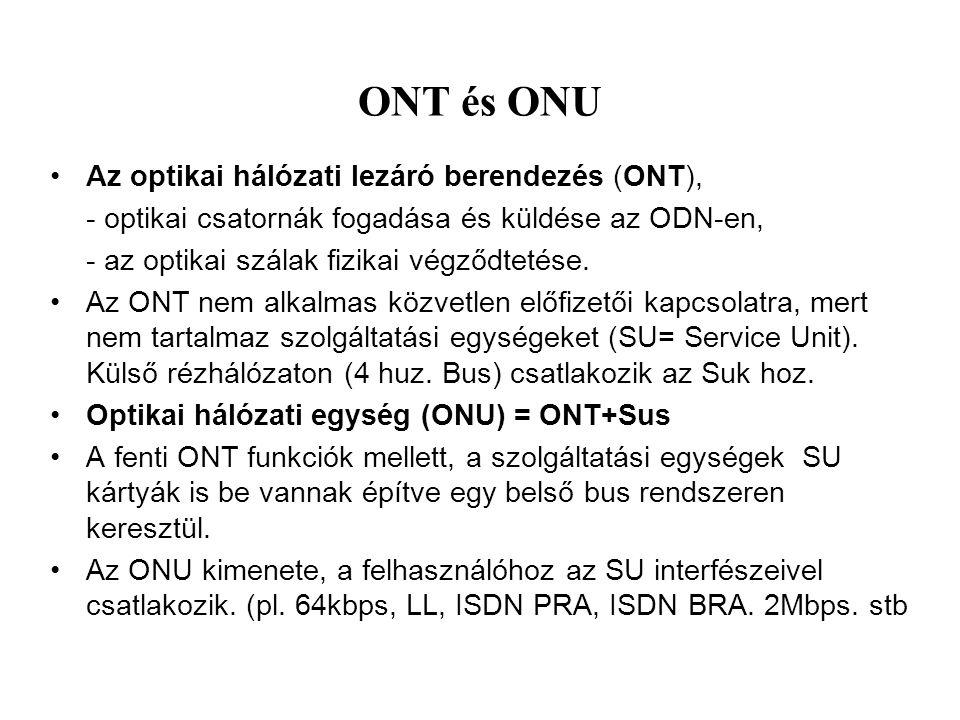 ONT és ONU Az optikai hálózati lezáró berendezés (ONT),