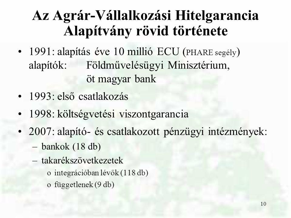Az Agrár-Vállalkozási Hitelgarancia Alapítvány rövid története