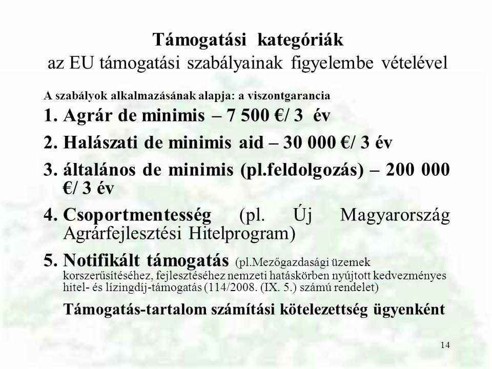 Halászati de minimis aid – 30 000 €/ 3 év