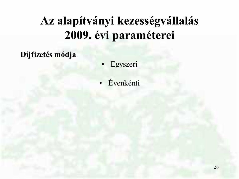 Az alapítványi kezességvállalás 2009. évi paraméterei
