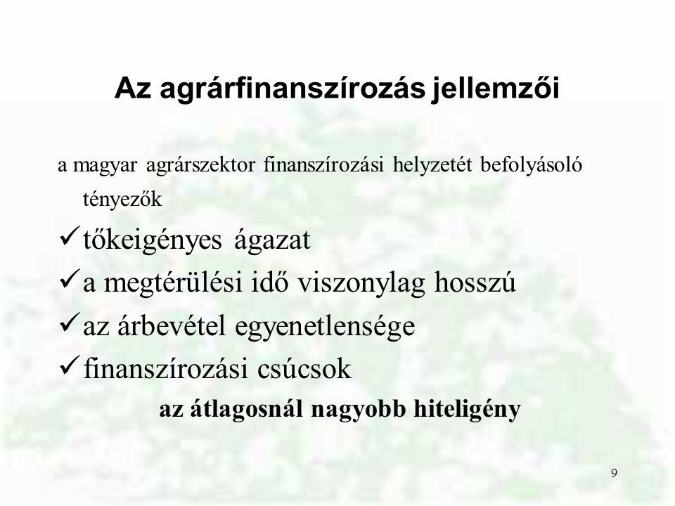 Az agrárfinanszírozás jellemzői
