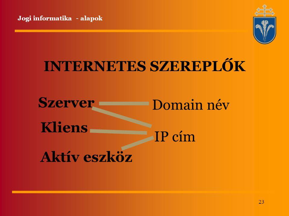 INTERNETES SZEREPLŐK Szerver Domain név Kliens IP cím Aktív eszköz
