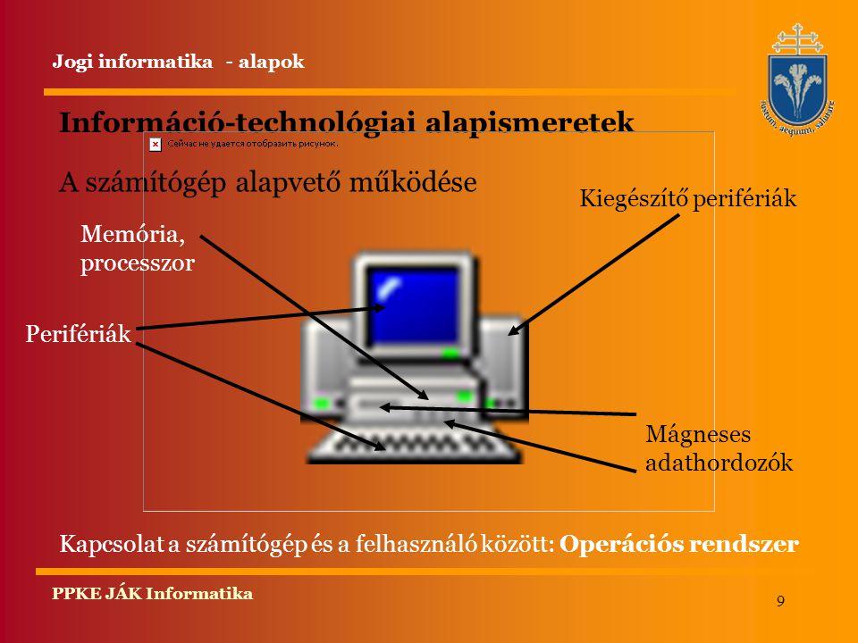 Kapcsolat a számítógép és a felhasználó között: Operációs rendszer