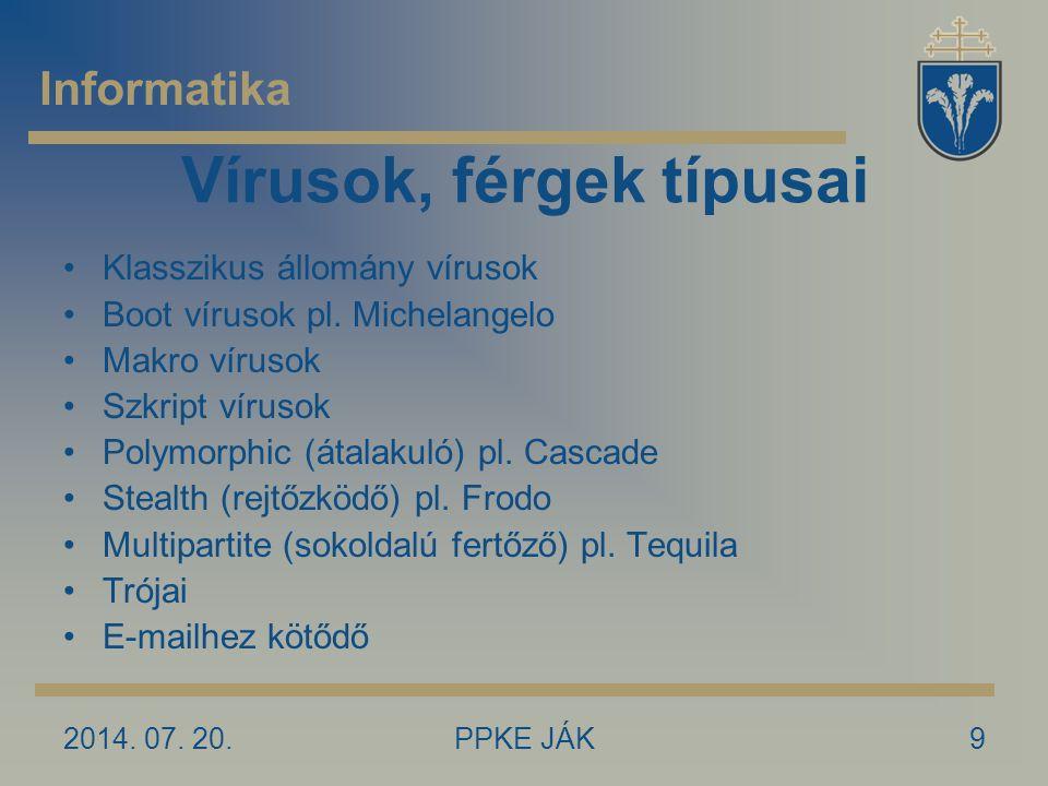 Vírusok, férgek típusai