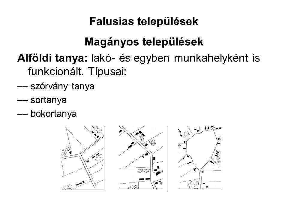 Falusias települések Magányos települések