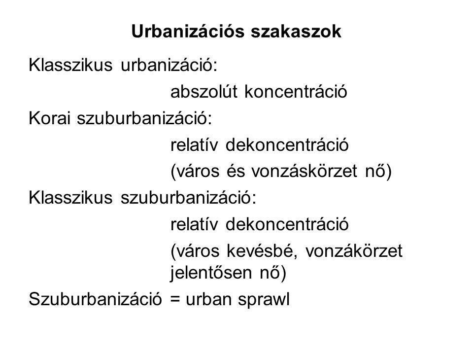 Urbanizációs szakaszok