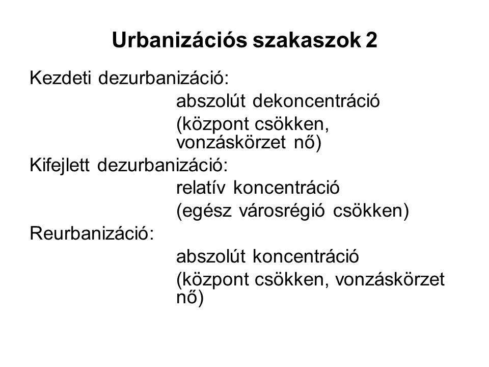 Urbanizációs szakaszok 2