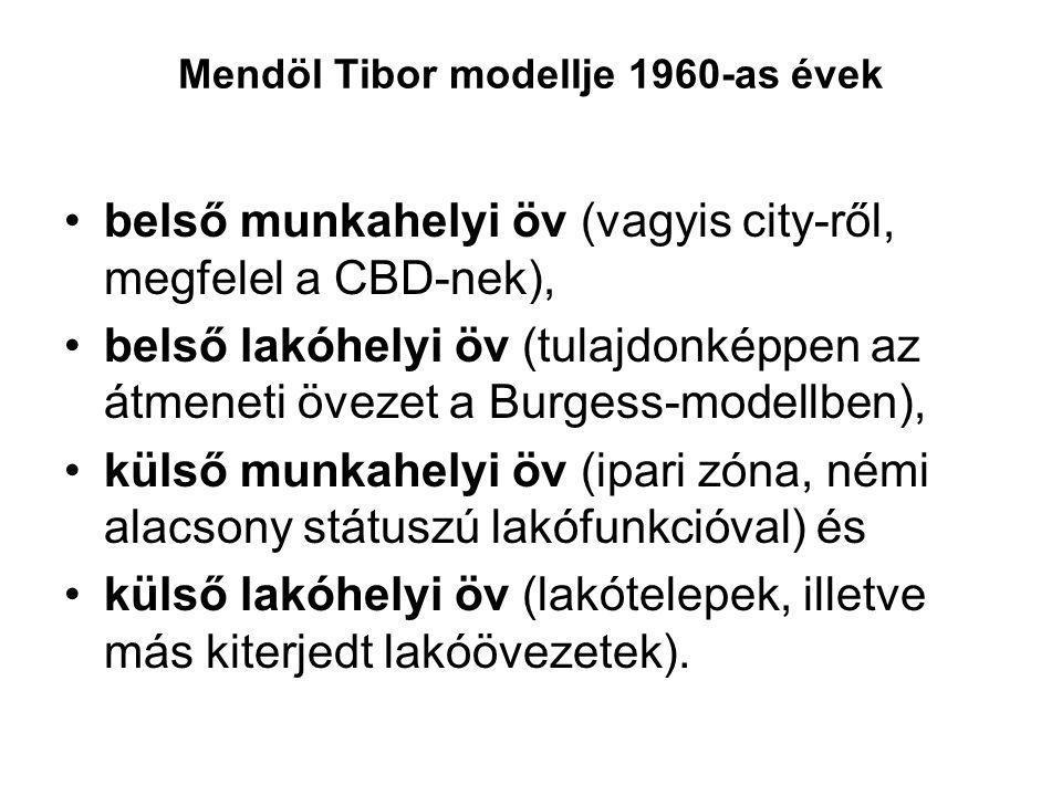 Mendöl Tibor modellje 1960-as évek