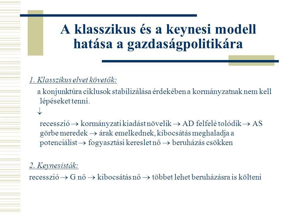 A klasszikus és a keynesi modell hatása a gazdaságpolitikára