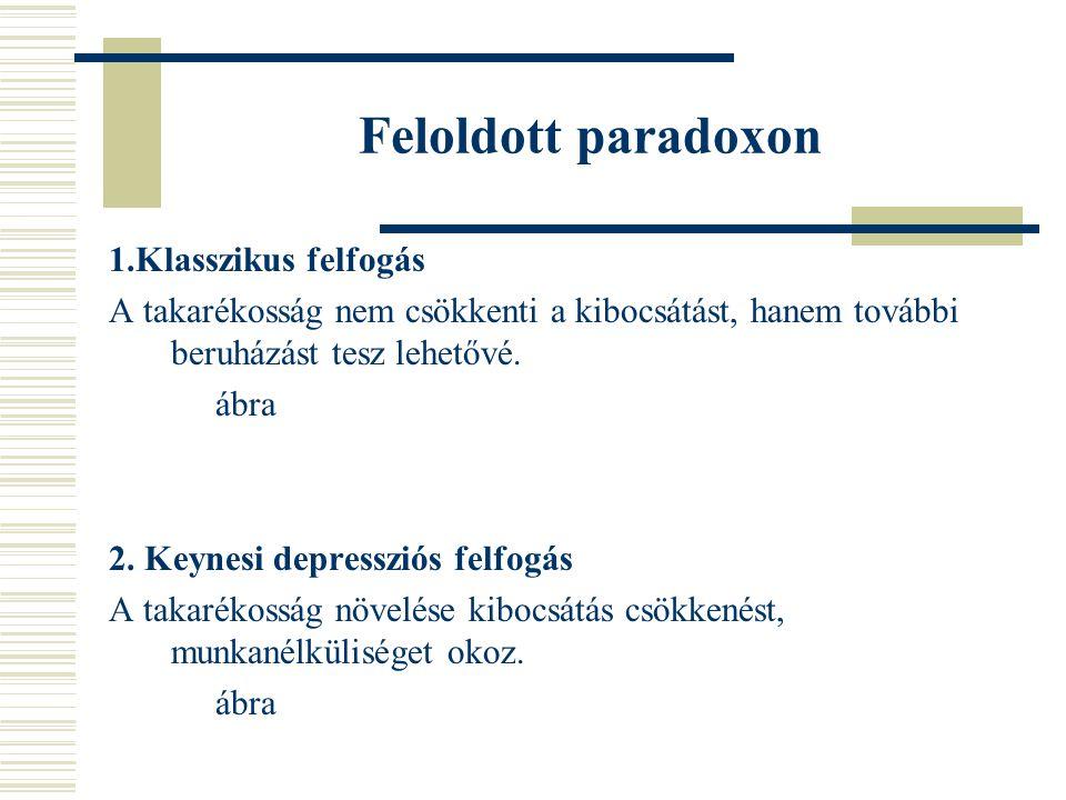 Feloldott paradoxon 1.Klasszikus felfogás