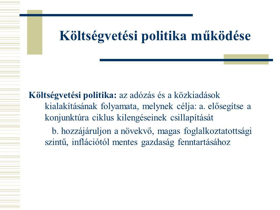 Költségvetési politika működése