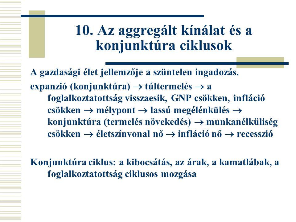 10. Az aggregált kínálat és a konjunktúra ciklusok