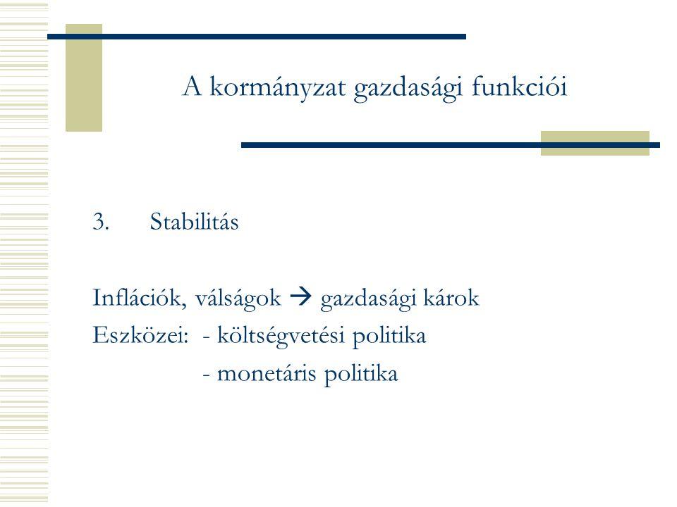 A kormányzat gazdasági funkciói