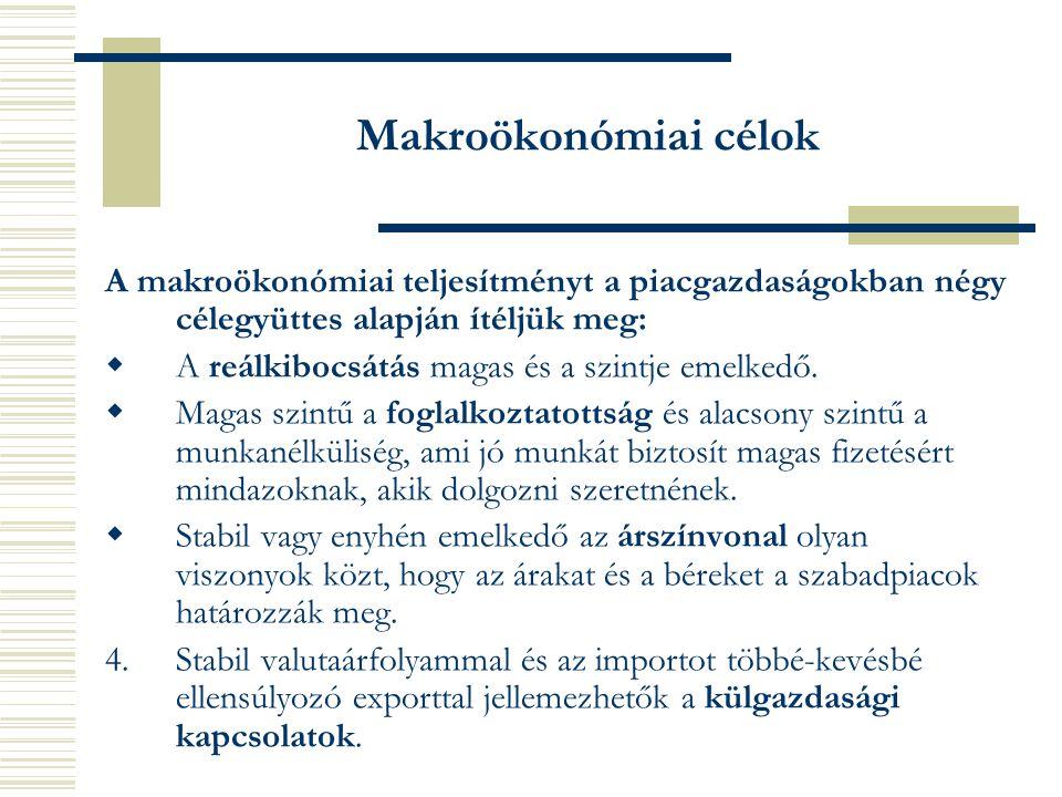 Makroökonómiai célok A makroökonómiai teljesítményt a piacgazdaságokban négy célegyüttes alapján ítéljük meg:
