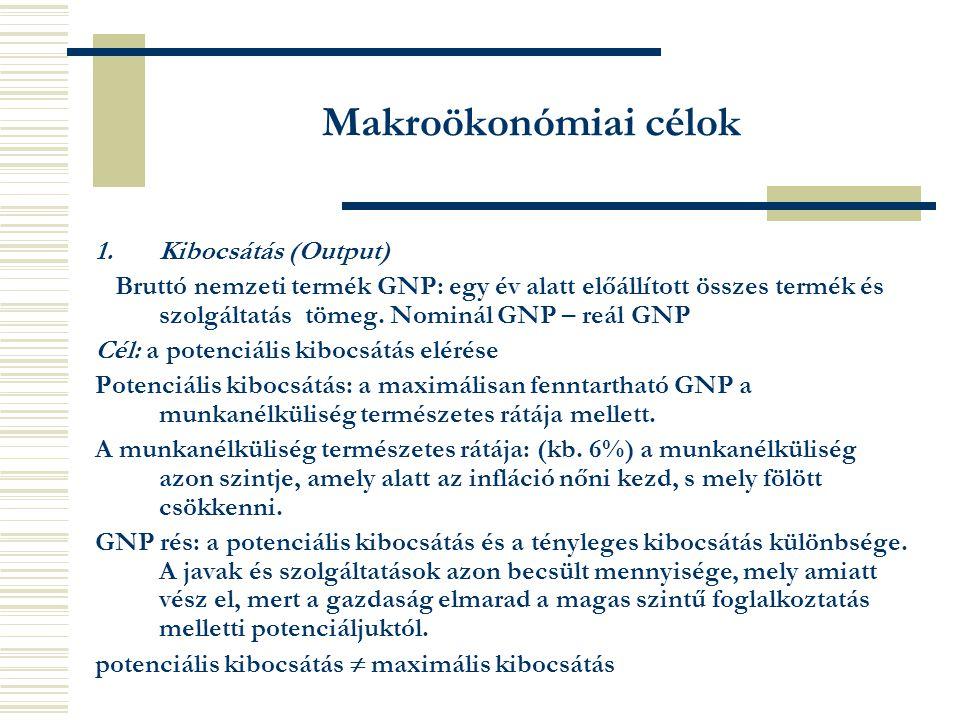 Makroökonómiai célok Kibocsátás (Output)