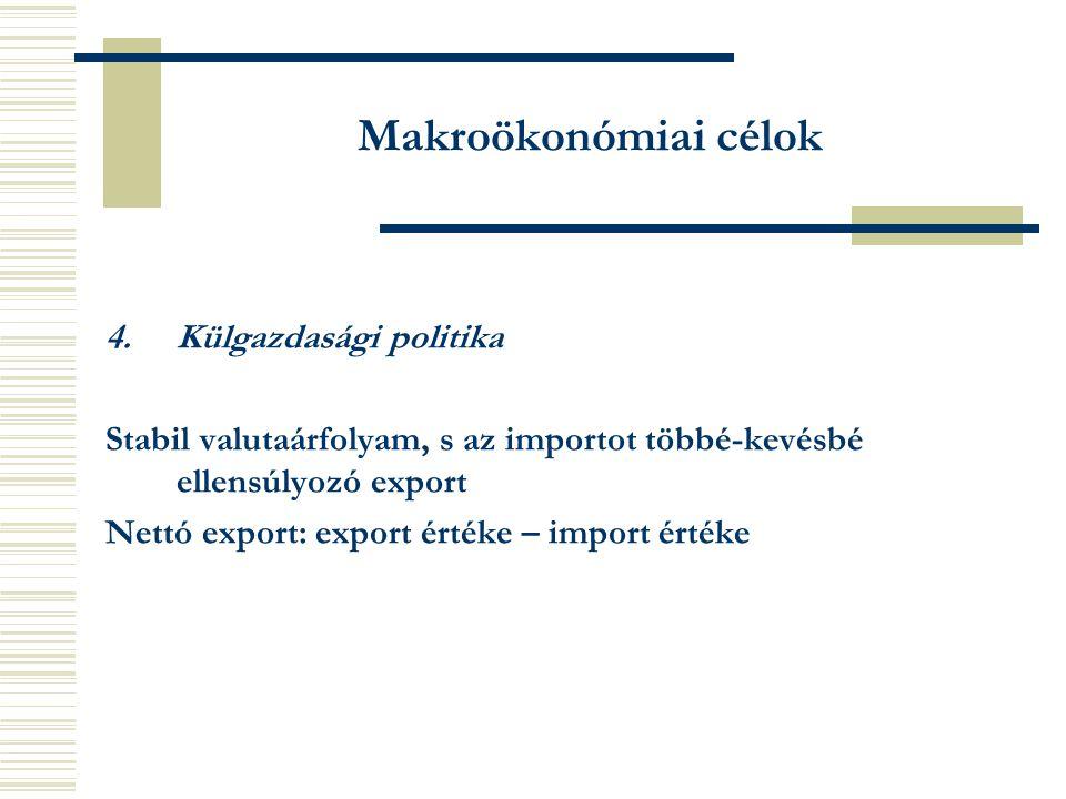 Makroökonómiai célok 4. Külgazdasági politika