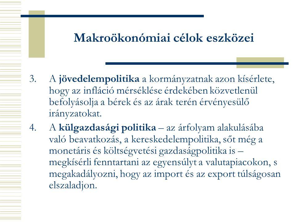 Makroökonómiai célok eszközei