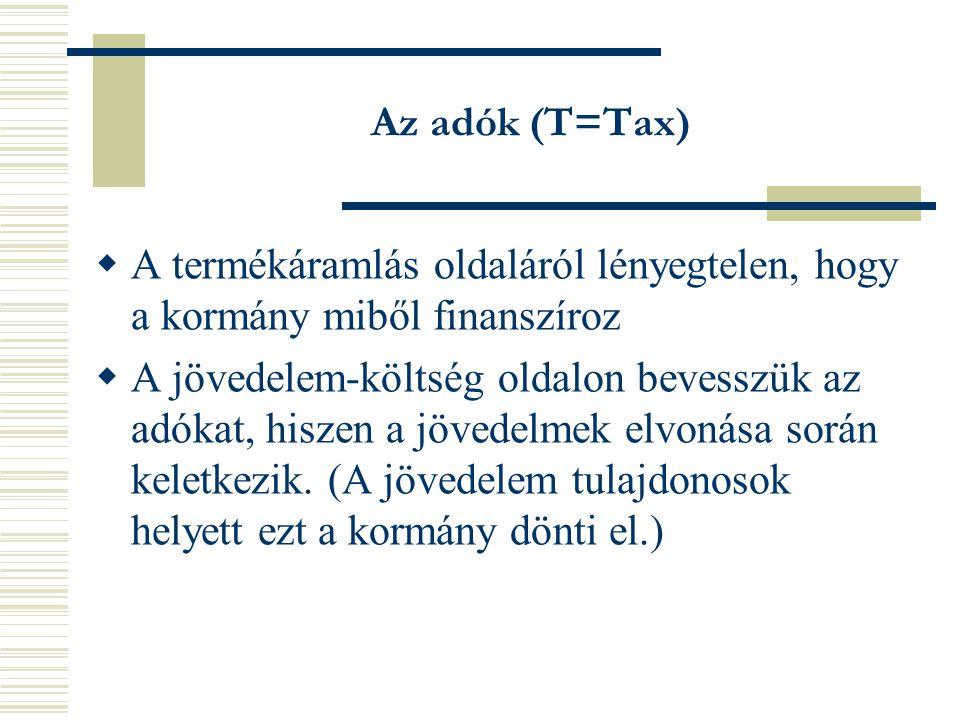 Az adók (T=Tax) A termékáramlás oldaláról lényegtelen, hogy a kormány miből finanszíroz.