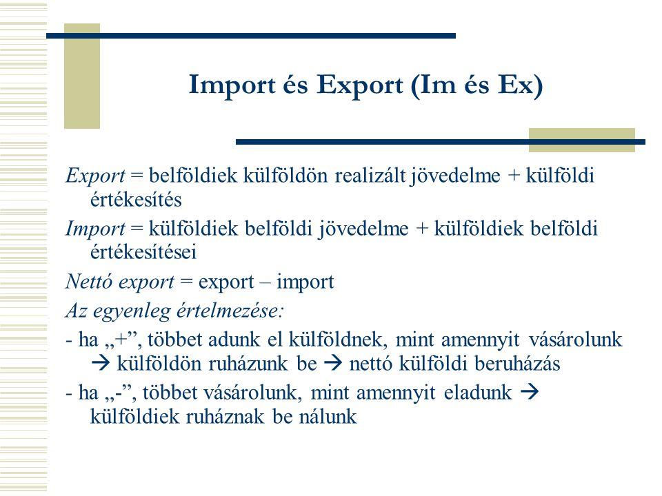 Import és Export (Im és Ex)