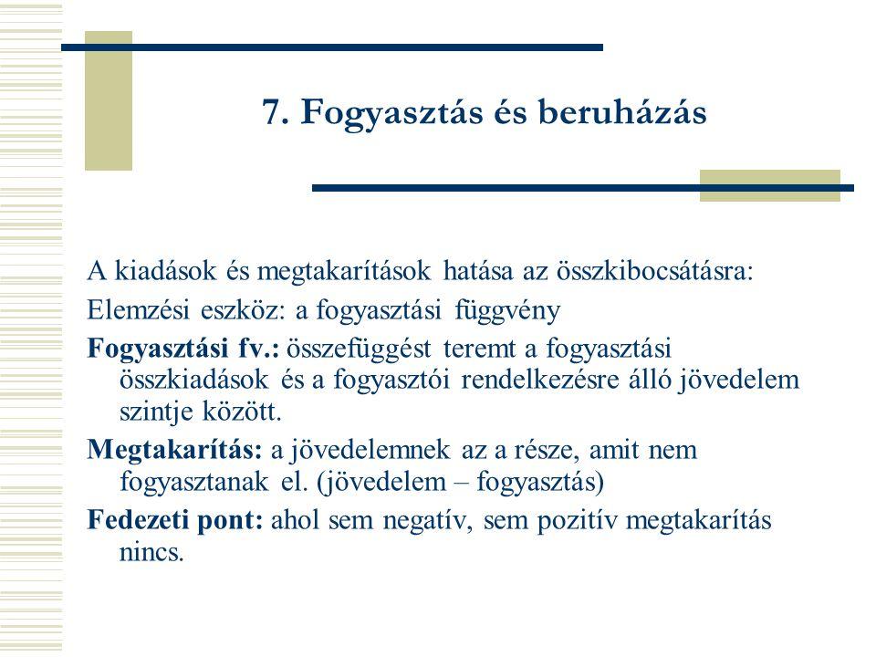 7. Fogyasztás és beruházás