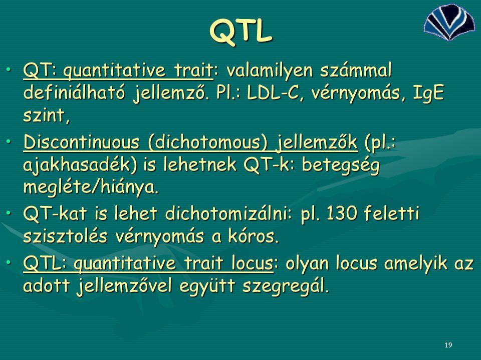 QTL QT: quantitative trait: valamilyen számmal definiálható jellemző. Pl.: LDL-C, vérnyomás, IgE szint,