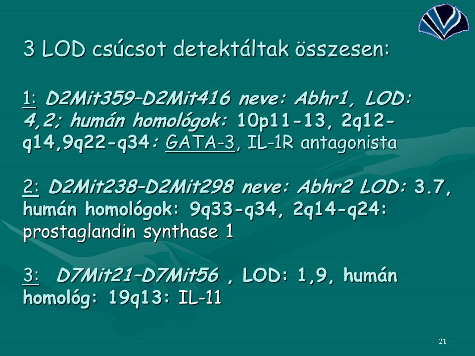 3 LOD csúcsot detektáltak összesen: 1: D2Mit359–D2Mit416 neve: Abhr1, LOD: 4,2; humán homológok: 10p11-13, 2q12-q14,9q22-q34: GATA-3, IL-1R antagonista 2: D2Mit238–D2Mit298 neve: Abhr2 LOD: 3.7, humán homológok: 9q33-q34, 2q14-q24: prostaglandin synthase 1 3: D7Mit21–D7Mit56 , LOD: 1,9, humán homológ: 19q13: IL-11