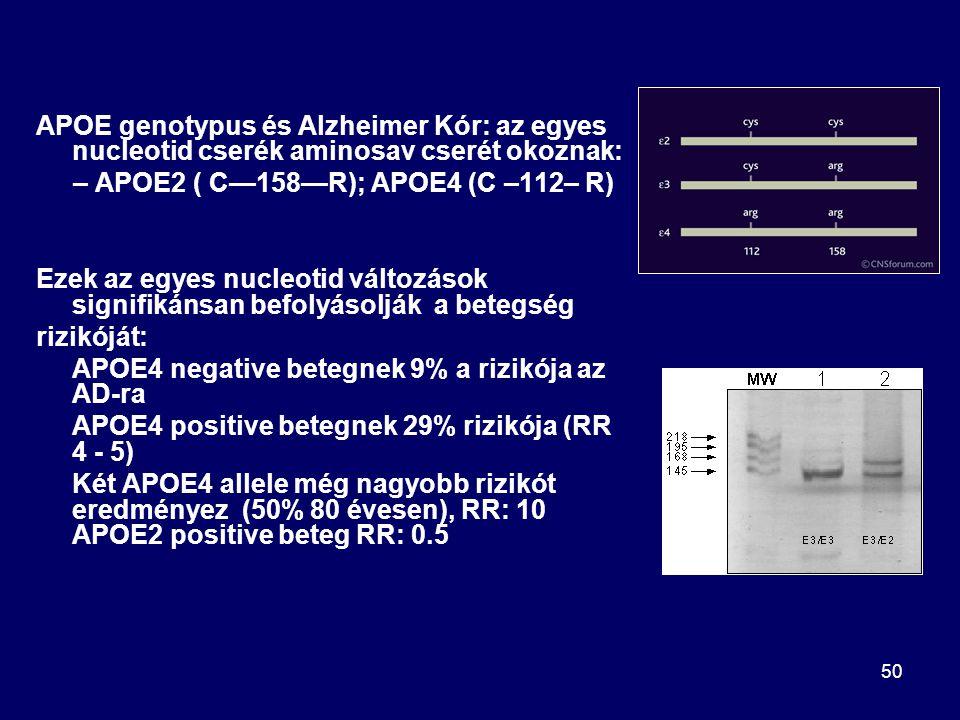 APOE genotypus és Alzheimer Kór: az egyes nucleotid cserék aminosav cserét okoznak: