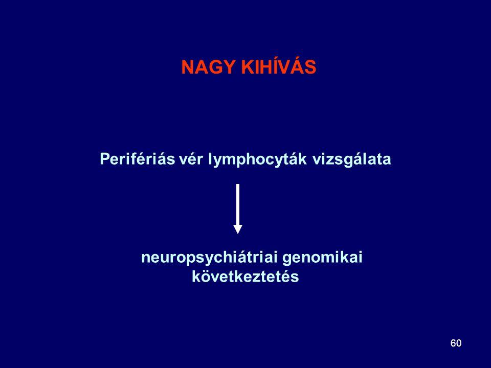 Perifériás vér lymphocyták vizsgálata neuropsychiátriai genomikai