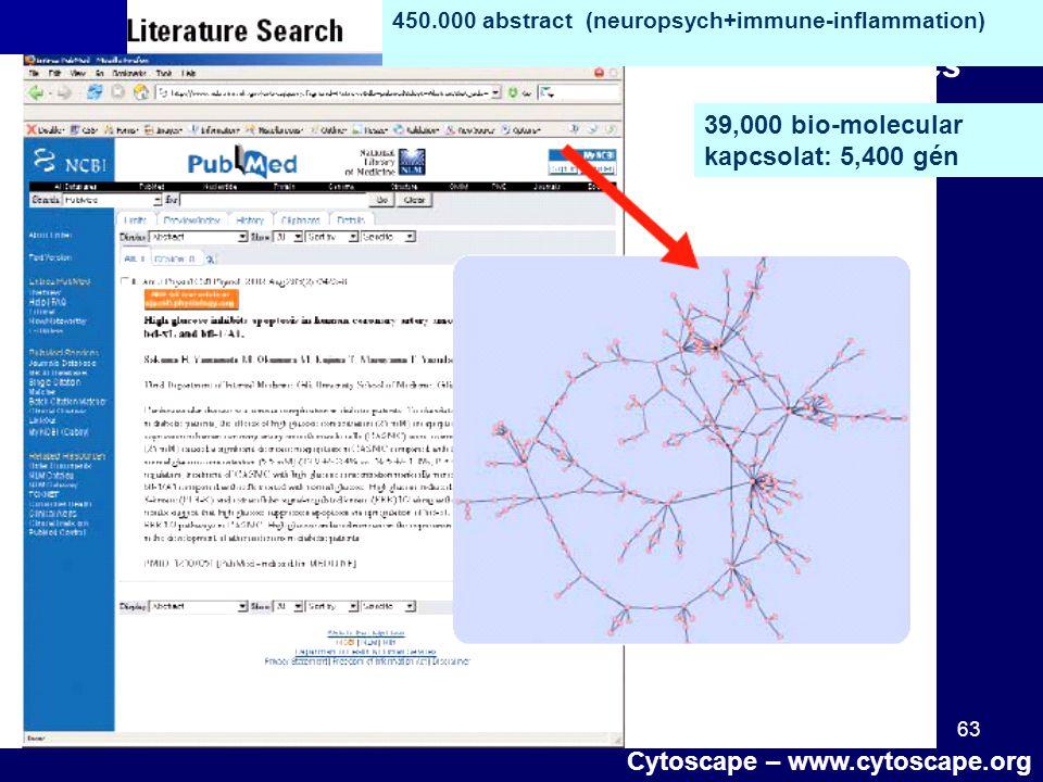 """""""bibliomics 39,000 bio-molecular kapcsolat: 5,400 gén"""