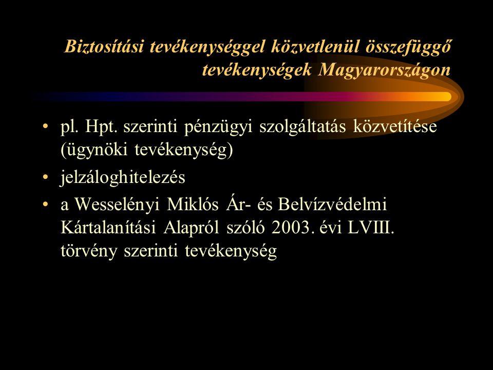 Biztosítási tevékenységgel közvetlenül összefüggő tevékenységek Magyarországon