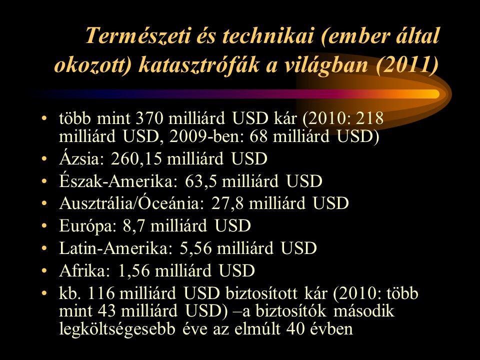 Természeti és technikai (ember által okozott) katasztrófák a világban (2011)