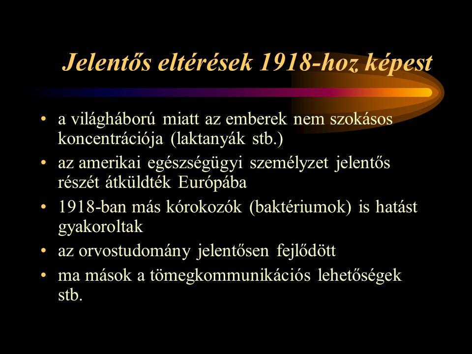 Jelentős eltérések 1918-hoz képest