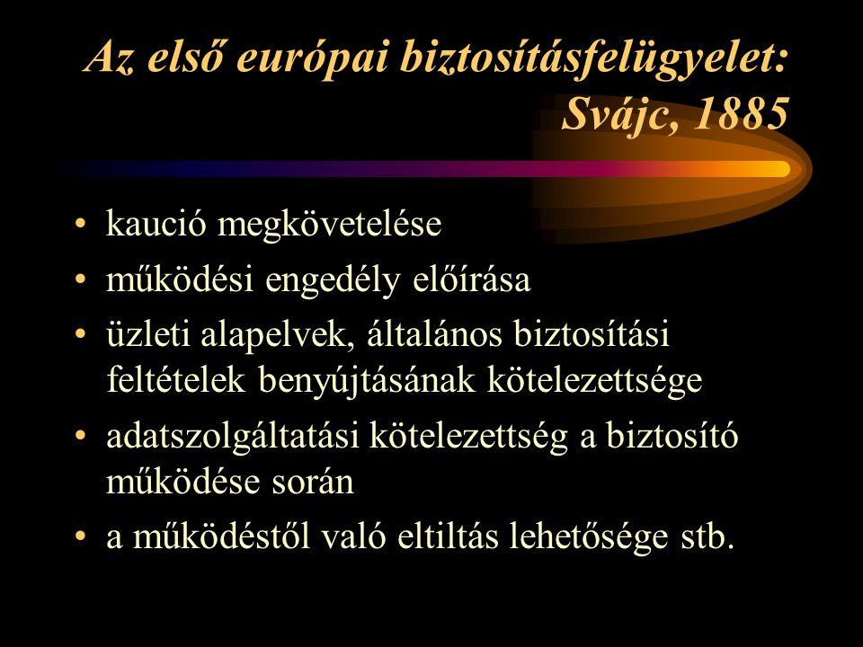 Az első európai biztosításfelügyelet: Svájc, 1885