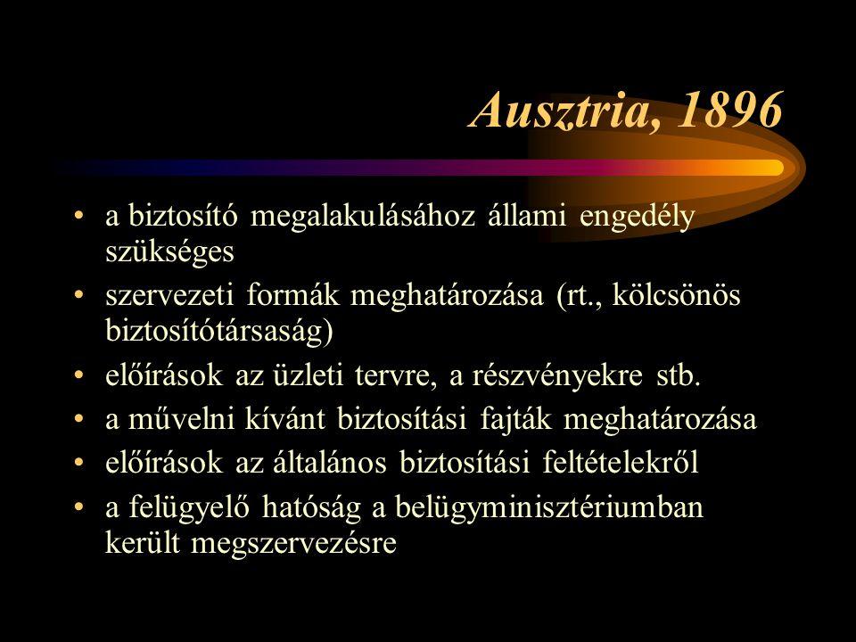 Ausztria, 1896 a biztosító megalakulásához állami engedély szükséges