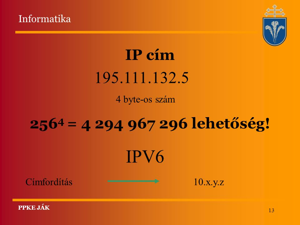 IPV6 195.111.132.5 IP cím 2564 = 4 294 967 296 lehetőség! Informatika