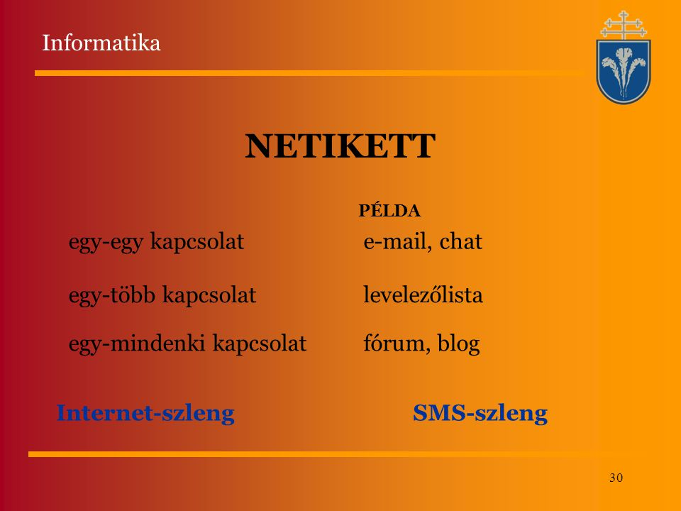 NETIKETT Informatika egy-egy kapcsolat e-mail, chat egy-több kapcsolat