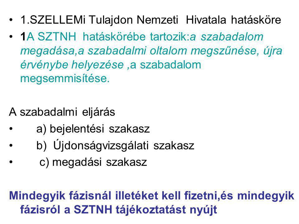 1.SZELLEMi Tulajdon Nemzeti Hivatala hatásköre