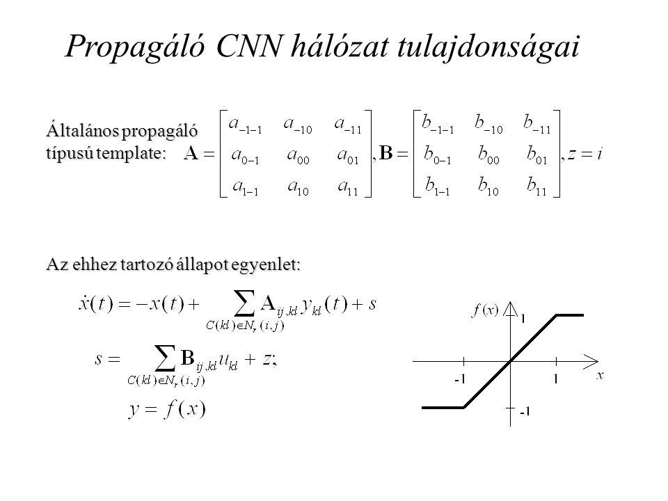 Propagáló CNN hálózat tulajdonságai