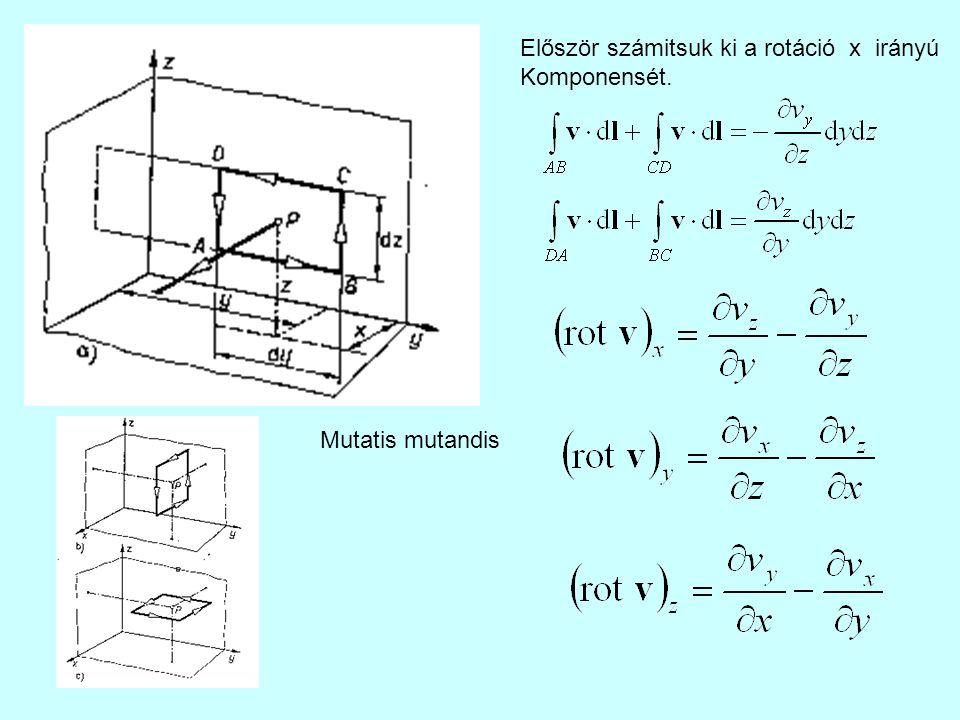 Először számitsuk ki a rotáció x irányú