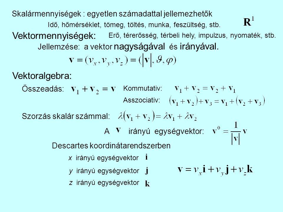 Vektormennyiségek: Vektoralgebra: