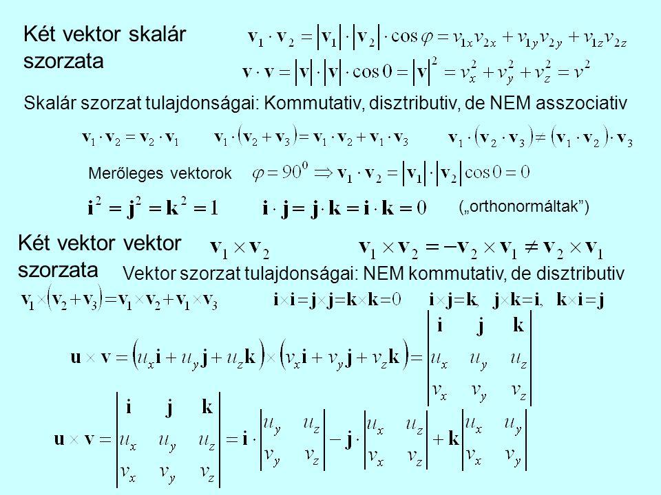 Két vektor skalár szorzata Két vektor vektor szorzata