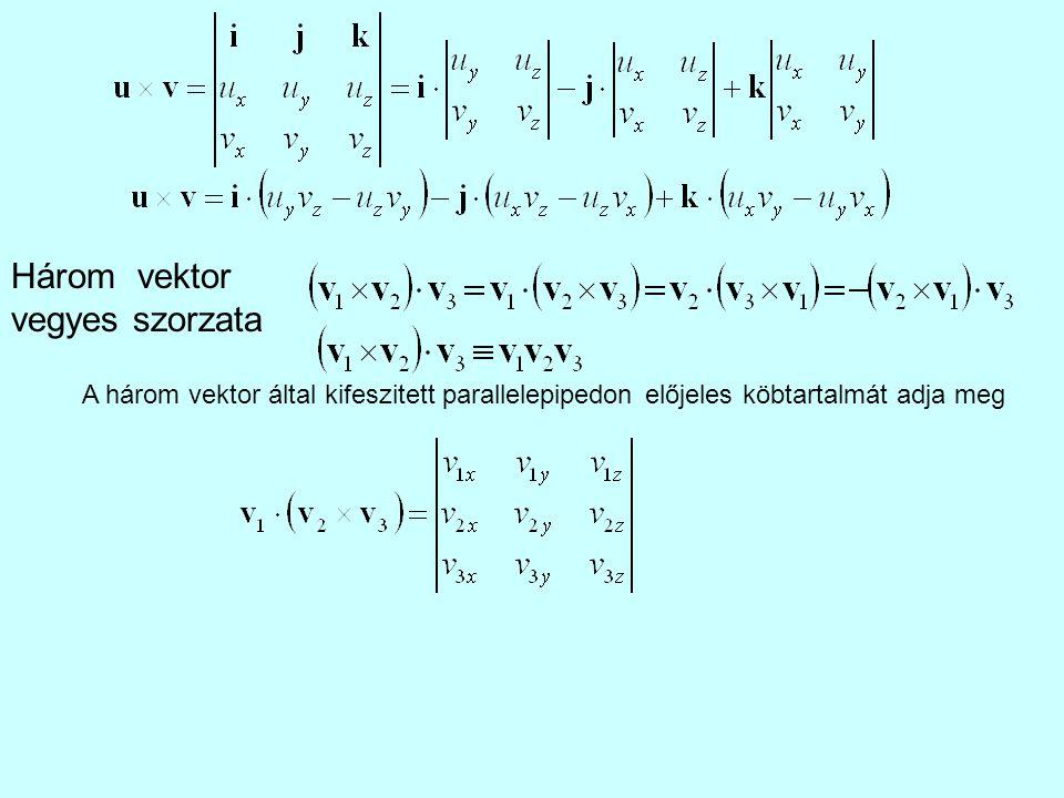 Három vektor vegyes szorzata